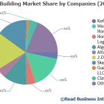 global Modular Building market by Application, global Modular Building Market by rising trends, Modular Building Market Development, Modular Building market Future, Modular Building Market Growth, Modular Building market in Key Countries,Modular Building Market Latest Report, Modular Building market SWOT analysis,Modular Building market Top Manufacturers,Modular Building Sales market, Readmarketresearch, Modular Building